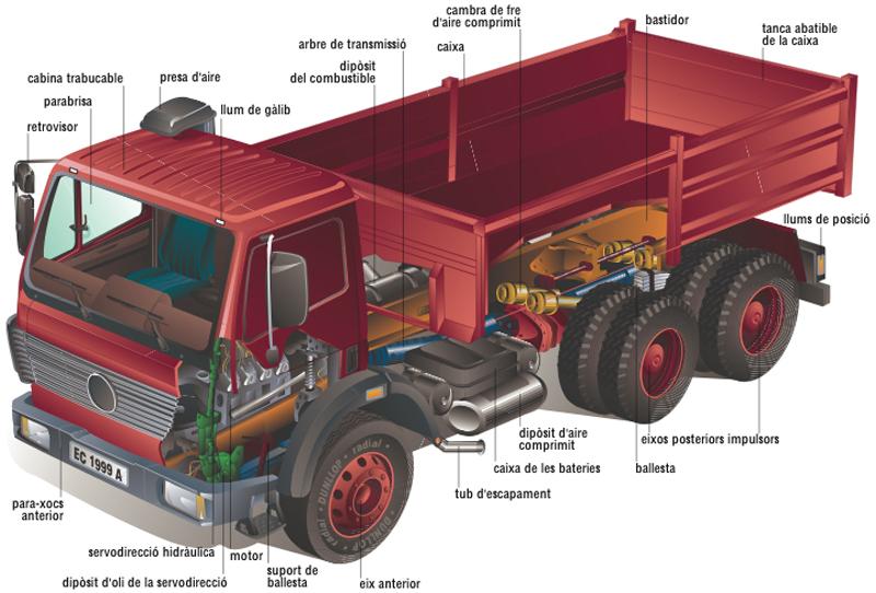 Haikús del camioner, Dolors Miquel (Edicions 62, 1999)